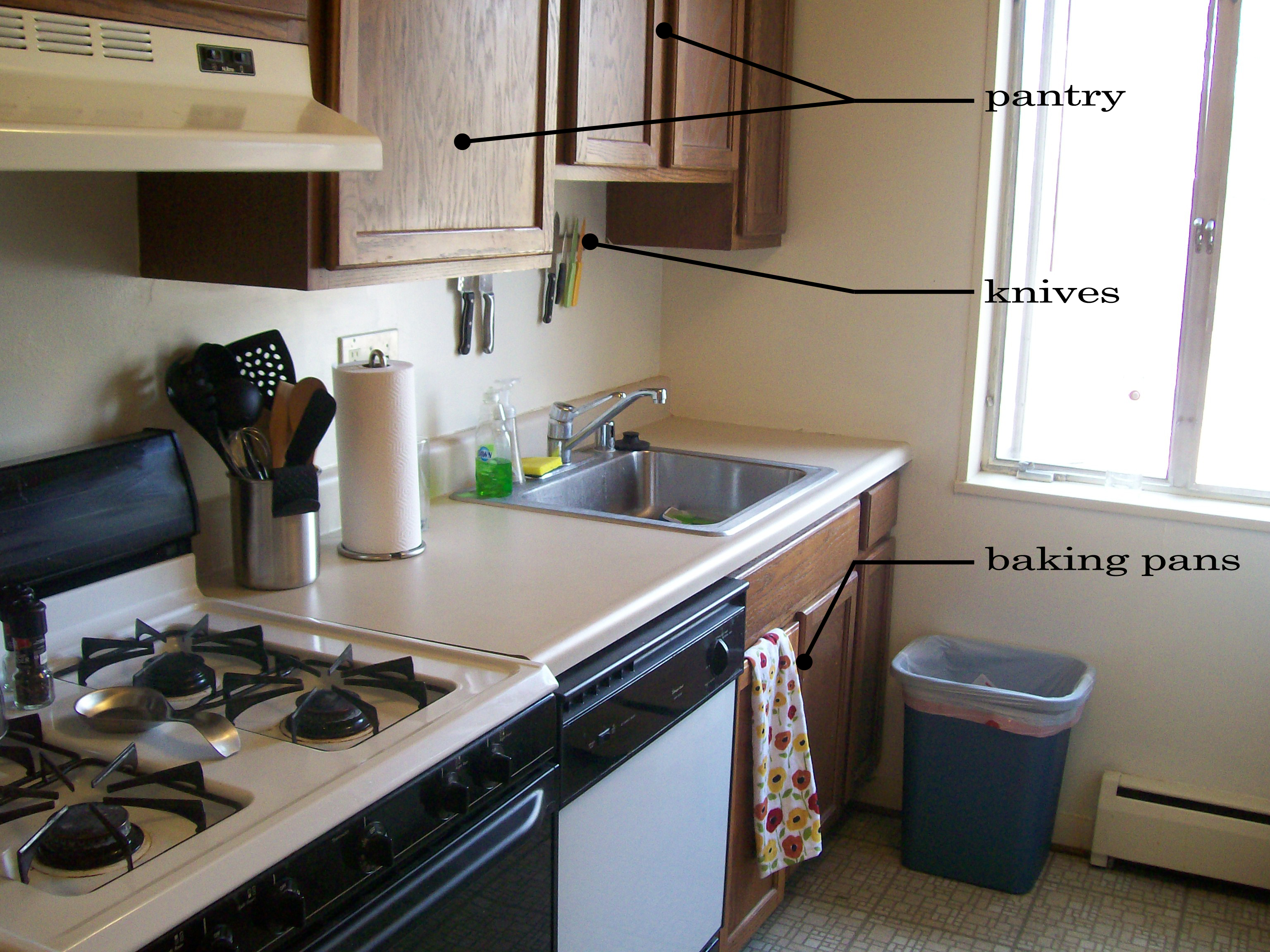 Small Kitchen Organization Organizing A Small Kitchen Home Design And Decorating